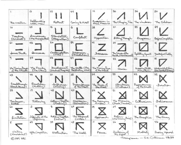 Geometry Of The I Ching